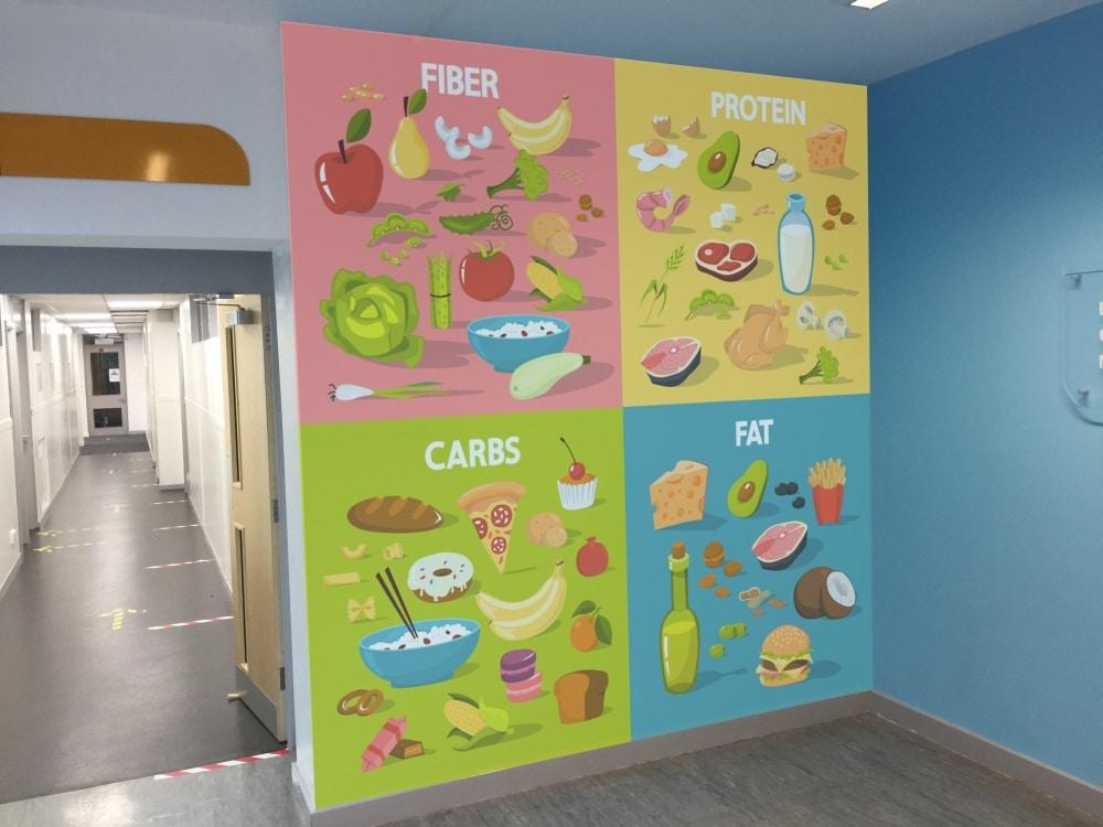 Food-Groups-Wall-Graphics