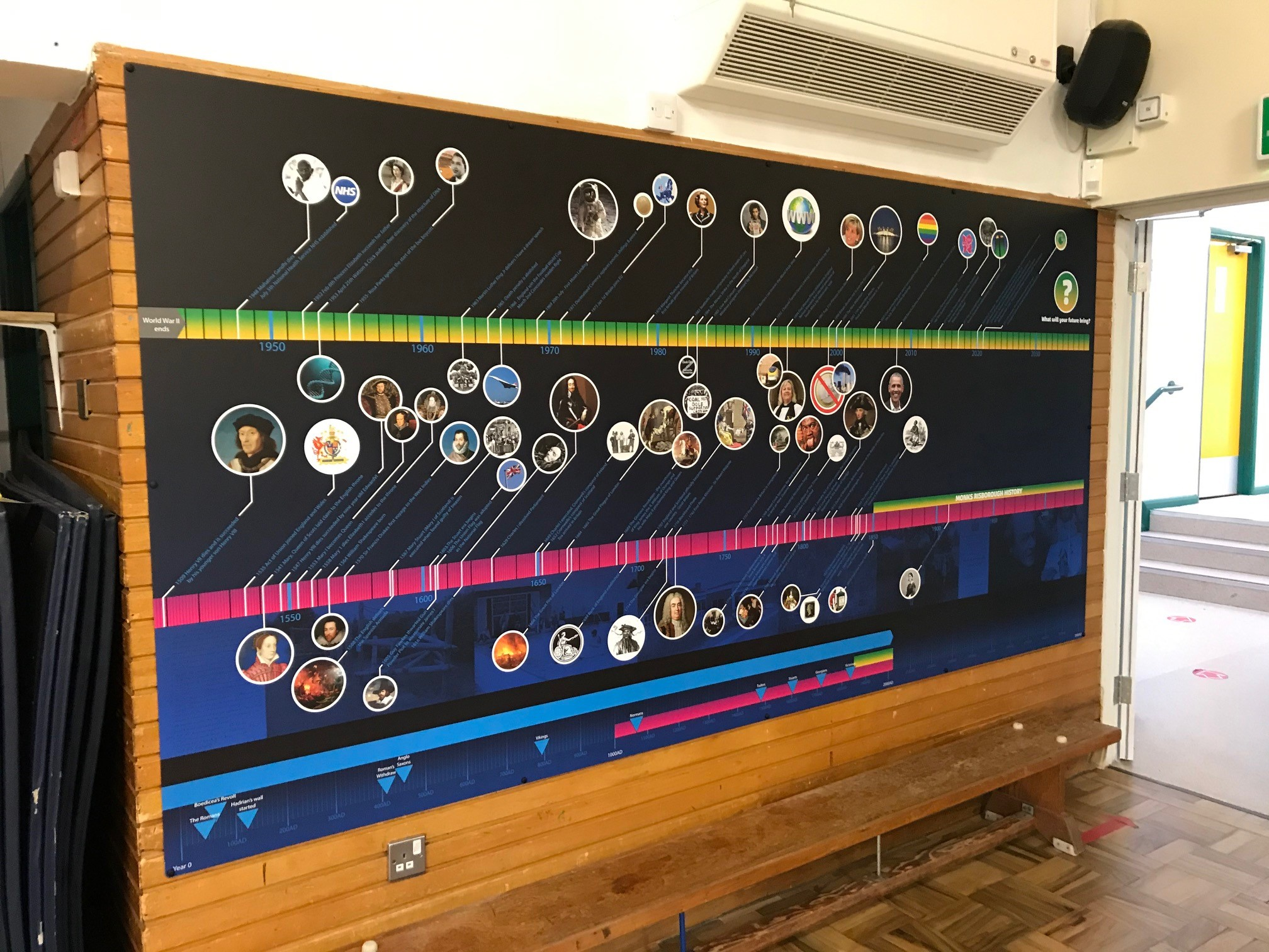 School Wall Timeline Graphic