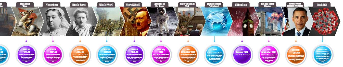 School Wall Corridor Timeline